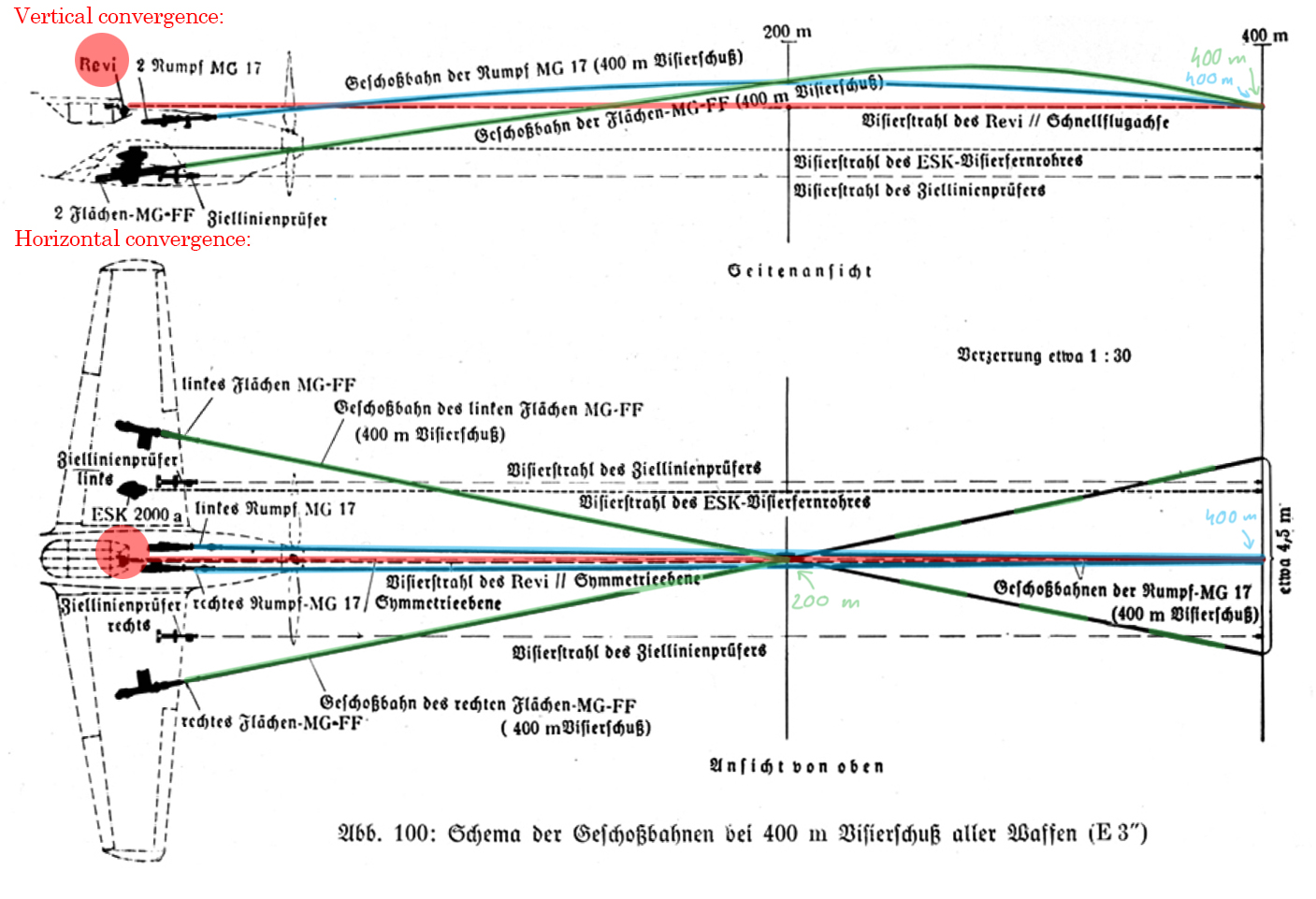 convergence_explanation.jpg